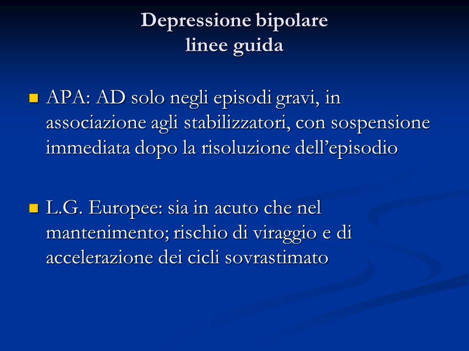 Depressione bipolare linee guida APA: AD solo negli episodi gravi, in associazione agli stabilizzatori, con sospensione immediata dopo la risoluzione dellepisodio APA: AD solo negli episodi gravi, in associazione agli stabilizzatori, con sospensione immediata dopo la risoluzione dellepisodio L.G.