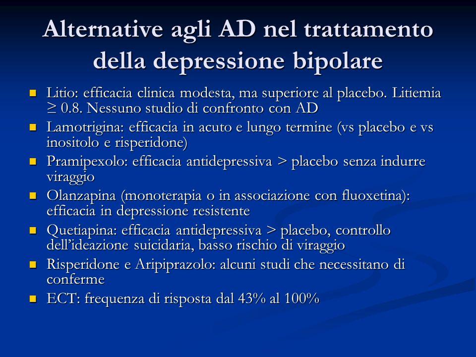 Alternative agli AD nel trattamento della depressione bipolare Litio: efficacia clinica modesta, ma superiore al placebo.