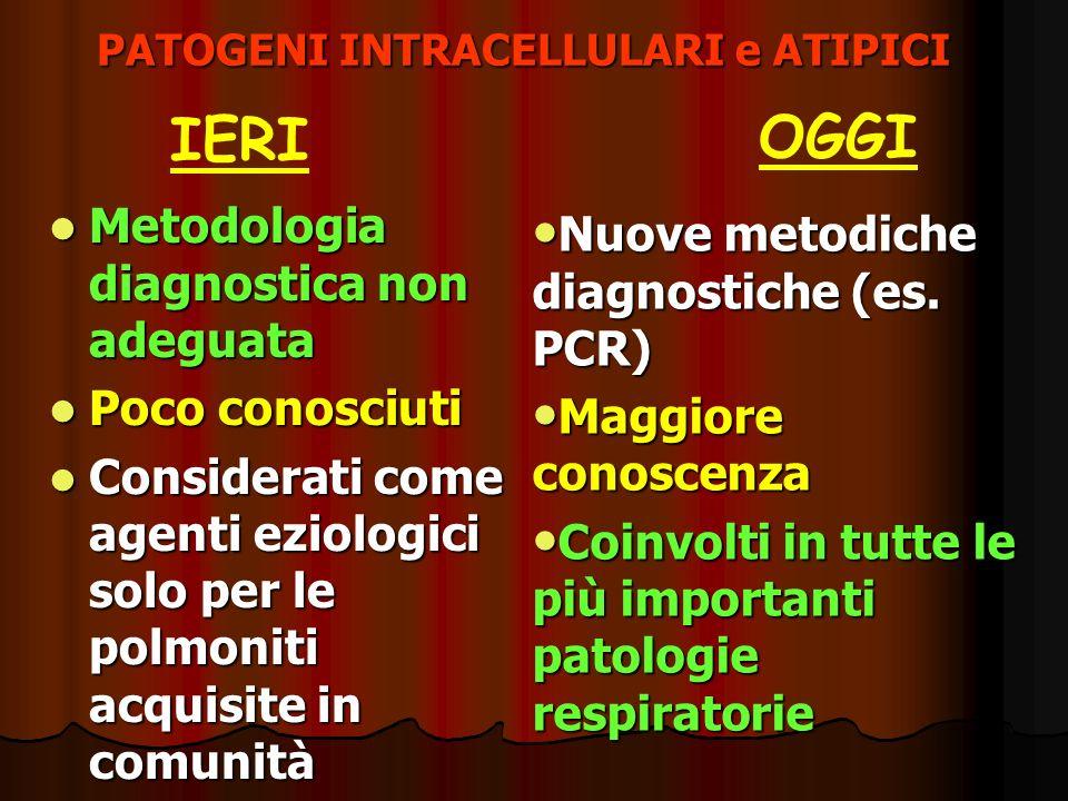 PATOGENI INTRACELLULARI e ATIPICI Metodologia diagnostica non adeguata Metodologia diagnostica non adeguata Poco conosciuti Poco conosciuti Considerat