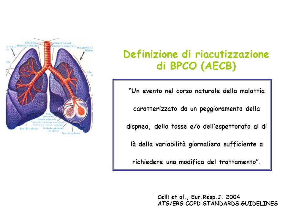 Un evento nel corso naturale della malattia caratterizzato da un peggioramento della dispnea, della tosse e/o dellespettorato al di là della variabili