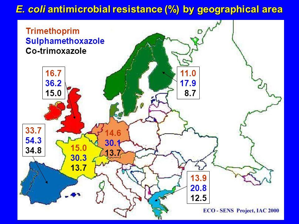14.6 30.1 13.7 Trimethoprim Sulphamethoxazole Co-trimoxazole 15.0 30.3 13.7 16.7 36.2 15.0 11.0 17.9 8.7 13.9 20.8 12.5 33.7 54.3 34.8 E. coli antimic