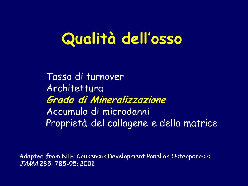 Qualità dellosso Adapted from NIH Consensus Development Panel on Osteoporosis. JAMA 285: 785-95; 2001 Tasso di turnover Architettura Grado di Minerali
