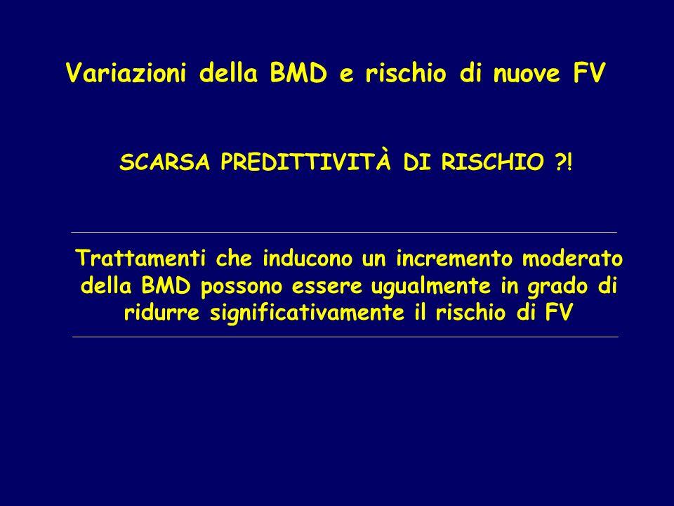 Variazioni della BMD e rischio di nuove FV SCARSA PREDITTIVITÀ DI RISCHIO ?! Trattamenti che inducono un incremento moderato della BMD possono essere