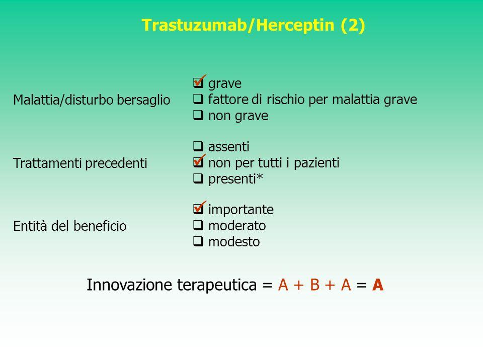 Malattia/disturbo bersaglio grave fattore di rischio per malattia grave non grave Trattamenti precedenti assenti non per tutti i pazienti presenti* En