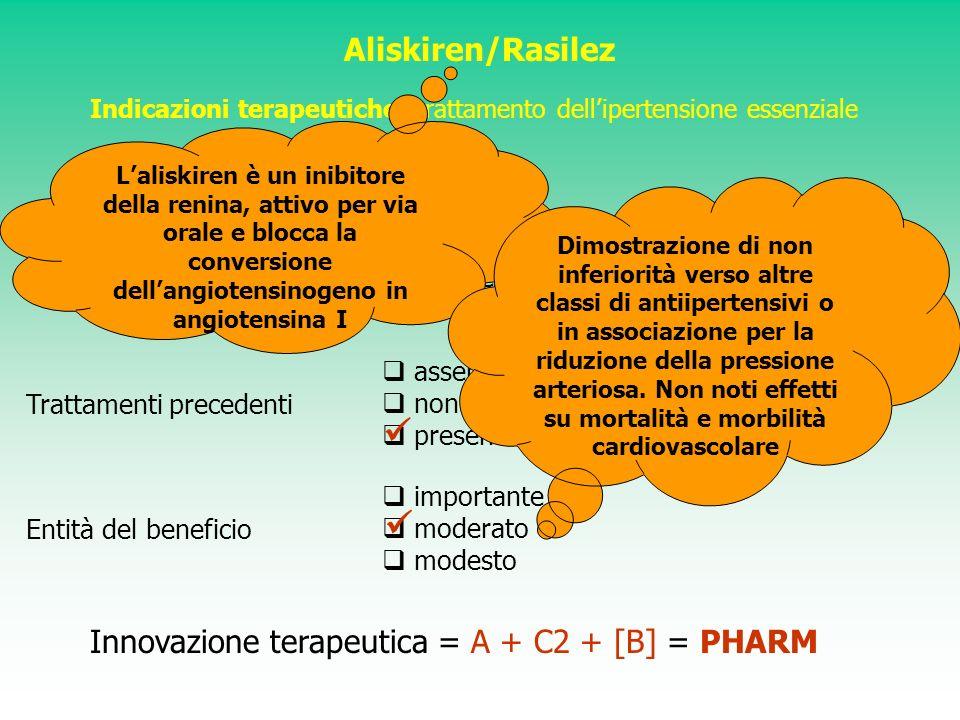 Aliskiren/Rasilez Indicazioni terapeutiche: trattamento dellipertensione essenziale Malattia/disturbo bersaglio grave fattore di rischio per malattia