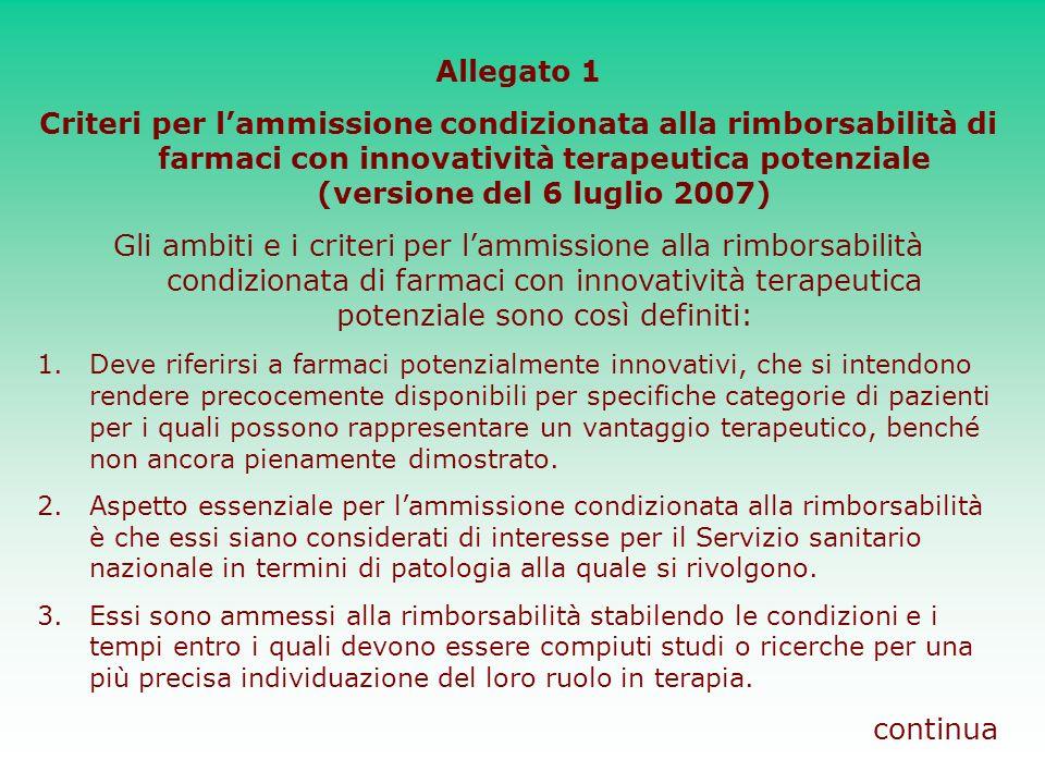 Allegato 1 Criteri per lammissione condizionata alla rimborsabilità di farmaci con innovatività terapeutica potenziale (versione del 6 luglio 2007) Gl