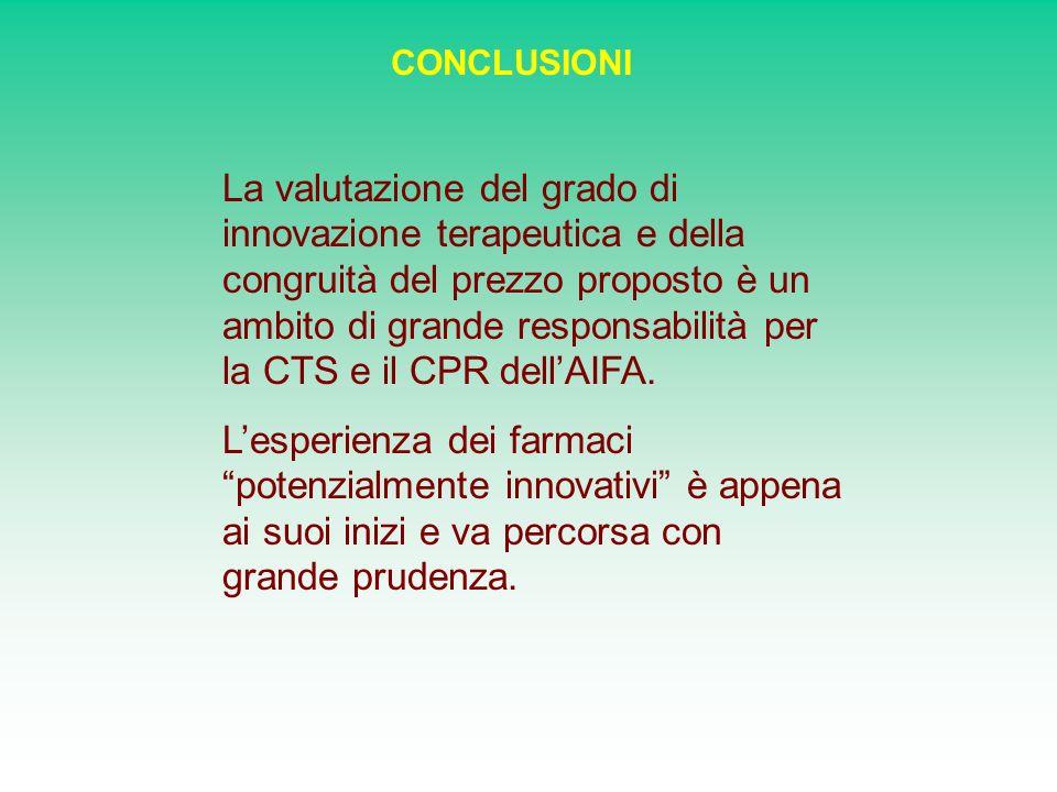 CONCLUSIONI La valutazione del grado di innovazione terapeutica e della congruità del prezzo proposto è un ambito di grande responsabilità per la CTS