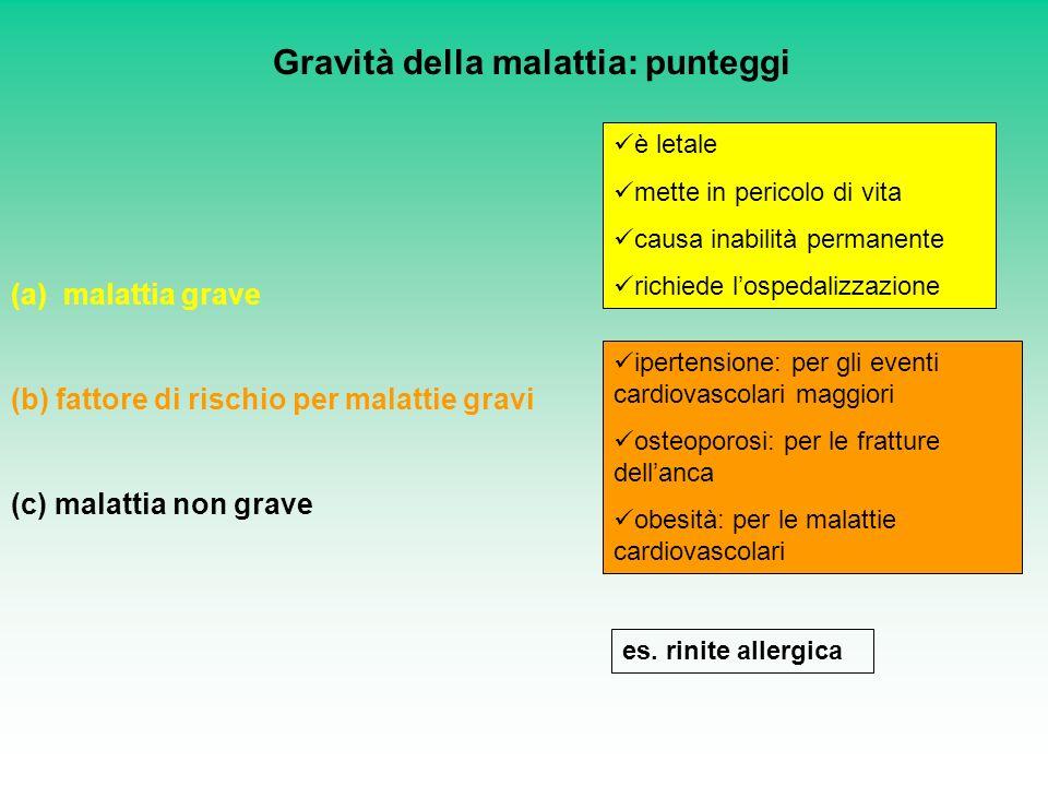 (a)malattia grave (b) fattore di rischio per malattie gravi (c) malattia non grave è letale mette in pericolo di vita causa inabilità permanente richi