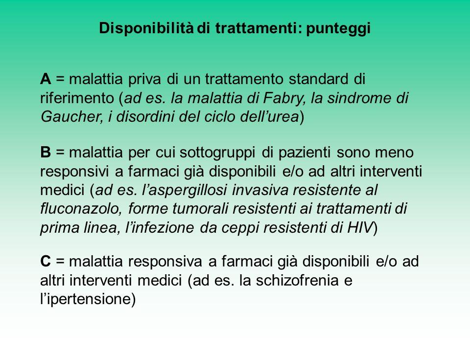 Disponibilità di trattamenti: punteggi A = malattia priva di un trattamento standard di riferimento (ad es. la malattia di Fabry, la sindrome di Gauch
