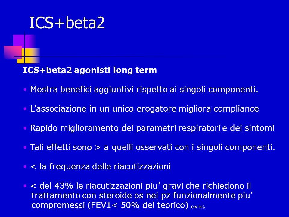 ICS+beta2 agonisti long term Mostra benefici aggiuntivi rispetto ai singoli componenti. Lassociazione in un unico erogatore migliora compliance Rapido