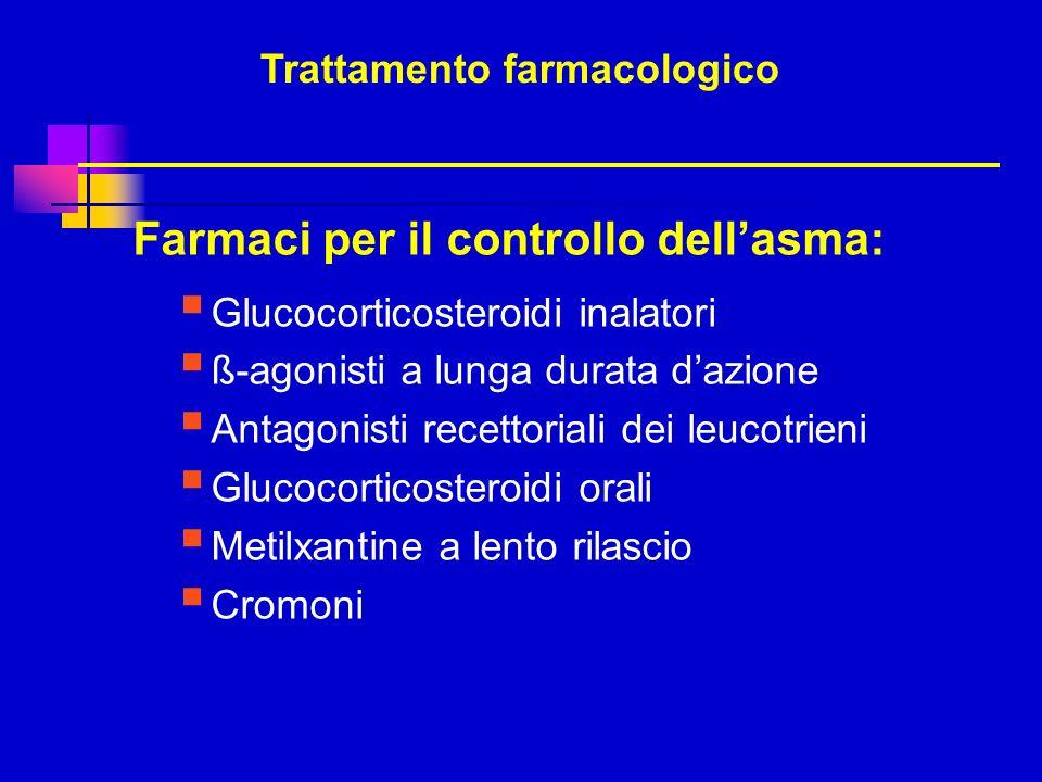 Trattamento farmacologico Farmaci per il controllo dellasma: Glucocorticosteroidi inalatori ß-agonisti a lunga durata dazione Antagonisti recettoriali