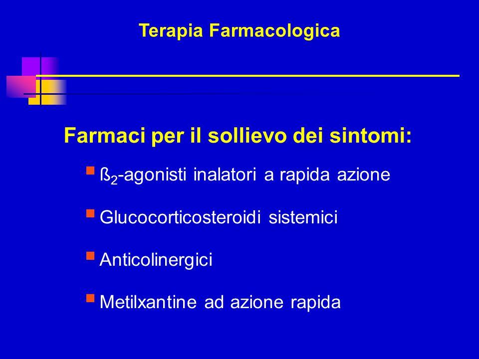 Terapia Farmacologica Farmaci per il sollievo dei sintomi: ß 2 -agonisti inalatori a rapida azione Glucocorticosteroidi sistemici Anticolinergici Meti