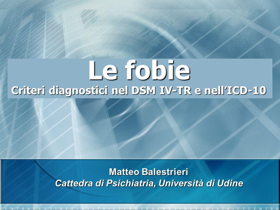Le fobie Criteri diagnostici nel DSM IV-TR e nellICD-10 Matteo Balestrieri Cattedra di Psichiatria, Università di Udine