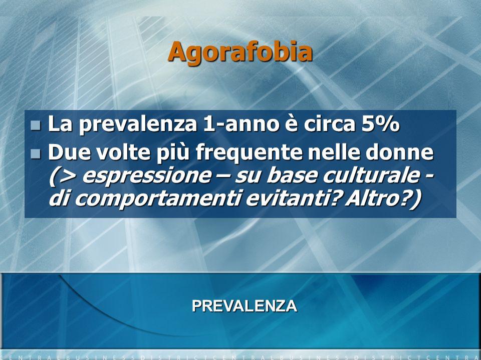 Agorafobia La prevalenza 1-anno è circa 5% La prevalenza 1-anno è circa 5% Due volte più frequente nelle donne (> espressione – su base culturale - di