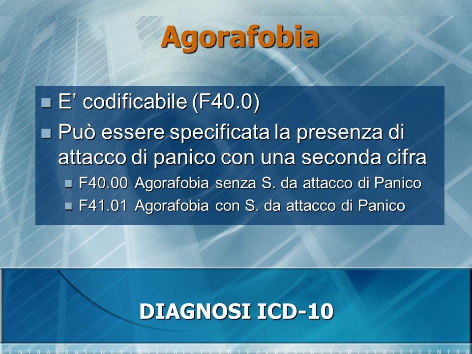 Agorafobia E codificabile (F40.0) E codificabile (F40.0) Può essere specificata la presenza di attacco di panico con una seconda cifra Può essere spec