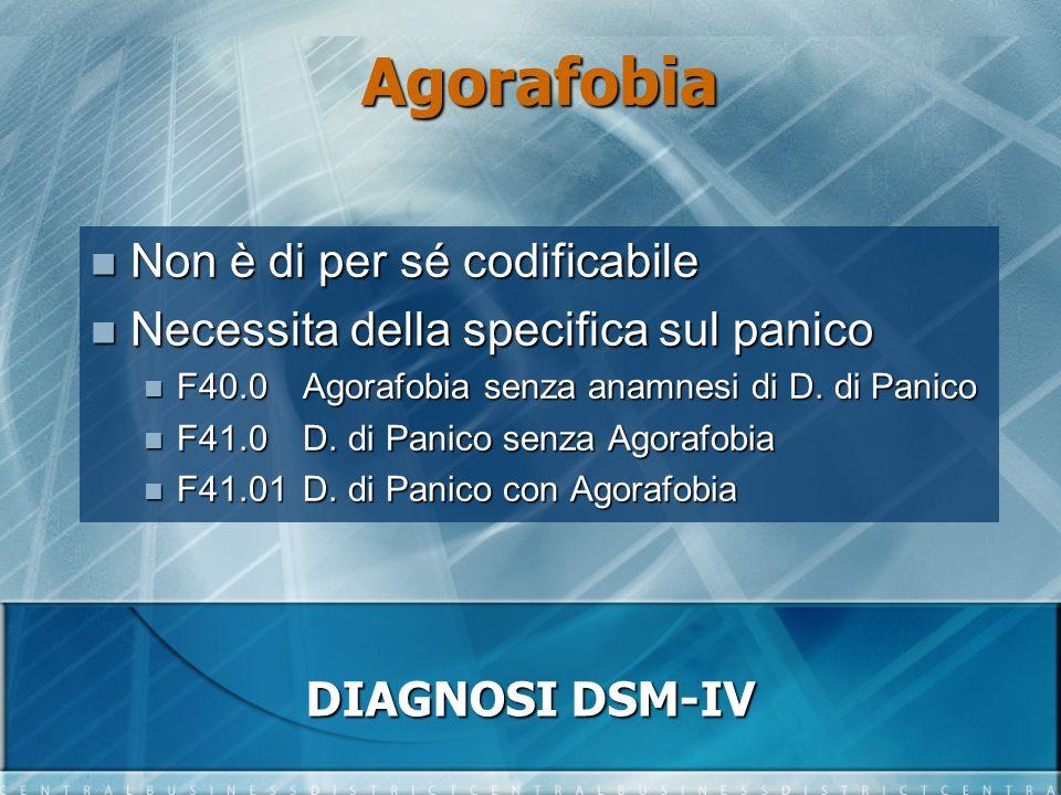 Agorafobia Non è di per sé codificabile Non è di per sé codificabile Necessita della specifica sul panico Necessita della specifica sul panico F40.0 A