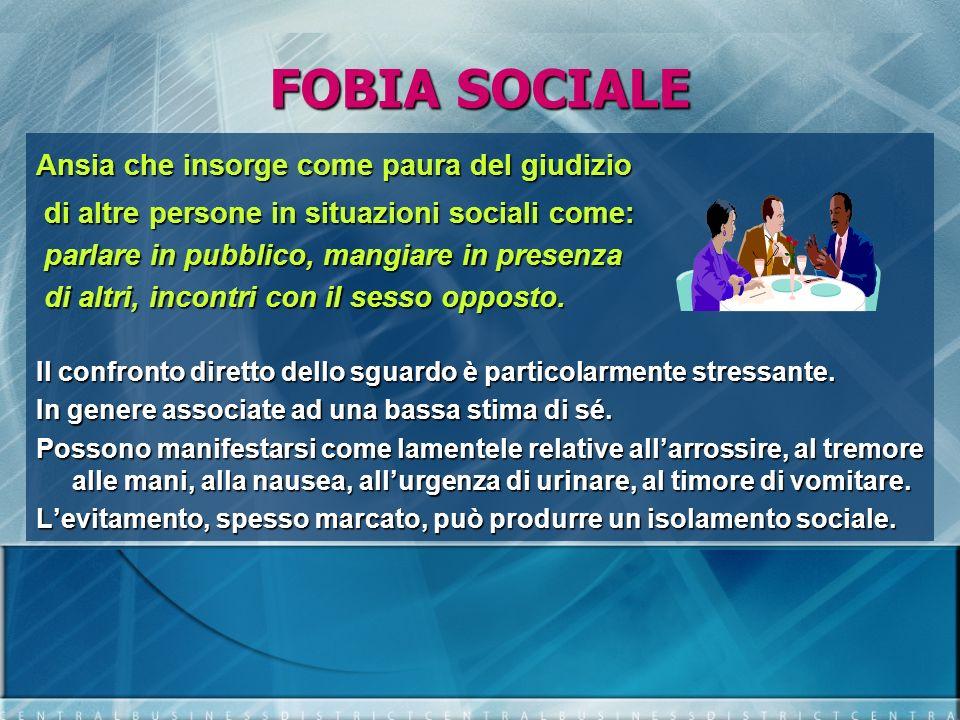 FOBIA SOCIALE Ansia che insorge come paura del giudizio di altre persone in situazioni sociali come: di altre persone in situazioni sociali come: parl