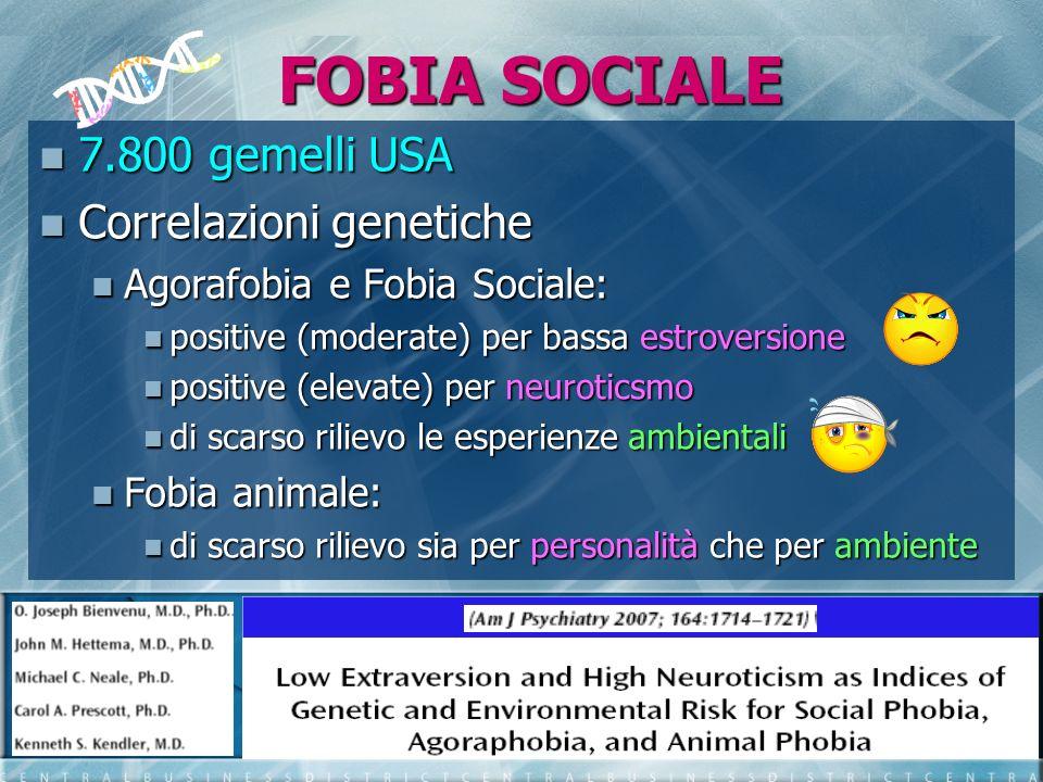 FOBIA SOCIALE 7.800 gemelli USA 7.800 gemelli USA Correlazioni genetiche Correlazioni genetiche Agorafobia e Fobia Sociale: Agorafobia e Fobia Sociale