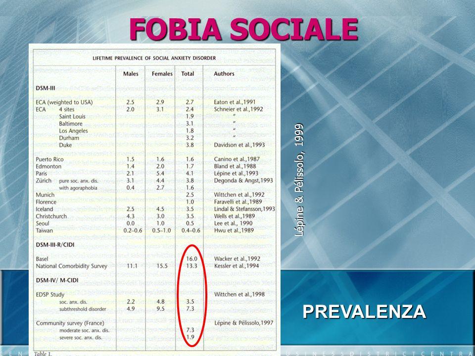 FOBIA SOCIALE Lépine & Pélissolo, 1999 PREVALENZA
