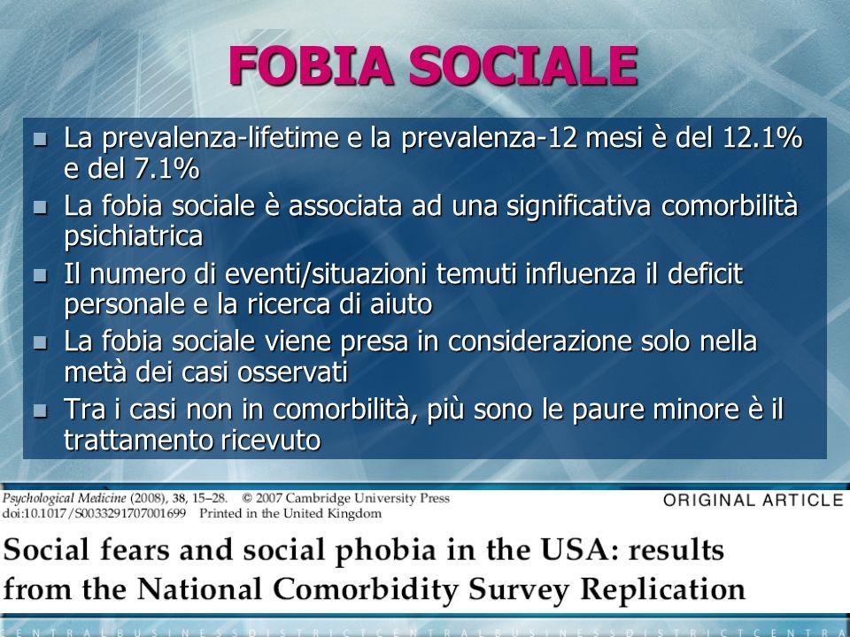 FOBIA SOCIALE La prevalenza-lifetime e la prevalenza-12 mesi è del 12.1% e del 7.1% La prevalenza-lifetime e la prevalenza-12 mesi è del 12.1% e del 7