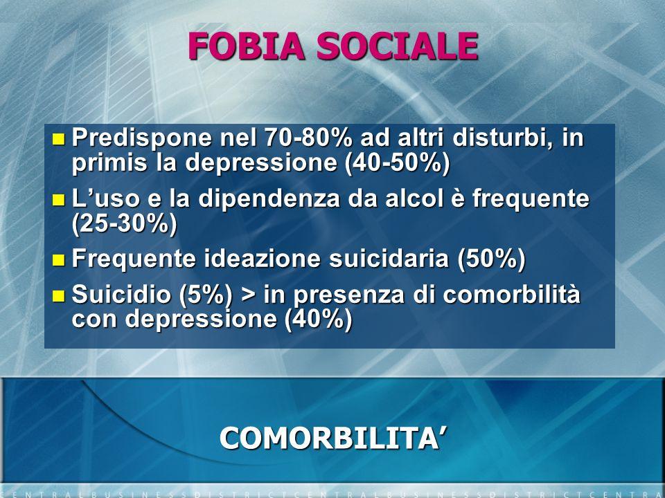 FOBIA SOCIALE Predispone nel 70-80% ad altri disturbi, in primis la depressione (40-50%) Predispone nel 70-80% ad altri disturbi, in primis la depress