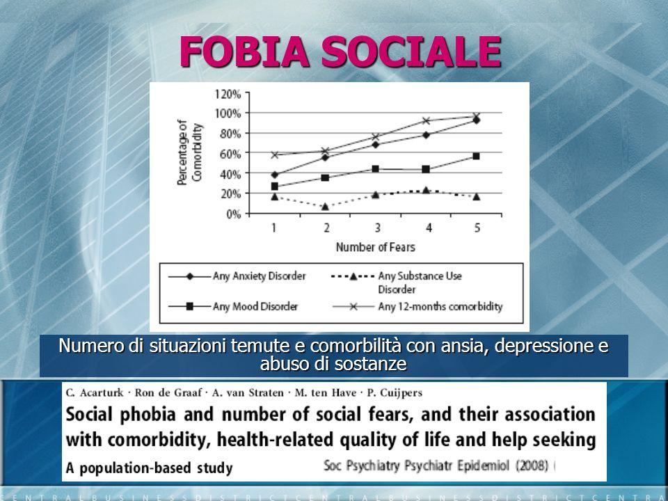FOBIA SOCIALE Numero di situazioni temute e comorbilità con ansia, depressione e abuso di sostanze