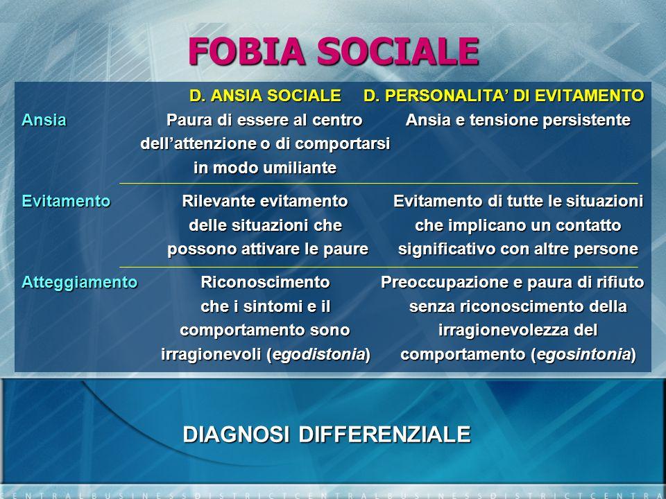 FOBIA SOCIALE D. ANSIA SOCIALED. PERSONALITA DI EVITAMENTO AnsiaPaura di essere al centroAnsia e tensione persistente dellattenzione o di comportarsi