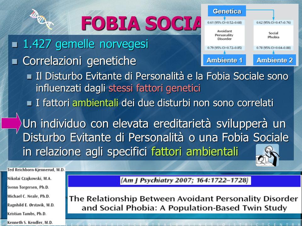FOBIA SOCIALE 1.427 gemelle norvegesi 1.427 gemelle norvegesi Correlazioni genetiche Correlazioni genetiche Il Disturbo Evitante di Personalità e la F