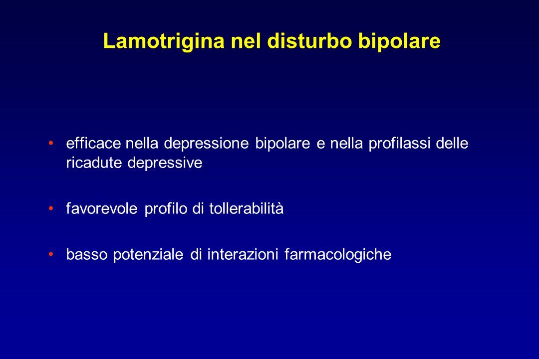 Lamotrigina nel disturbo bipolare efficace nella depressione bipolare e nella profilassi delle ricadute depressive favorevole profilo di tollerabilità basso potenziale di interazioni farmacologiche