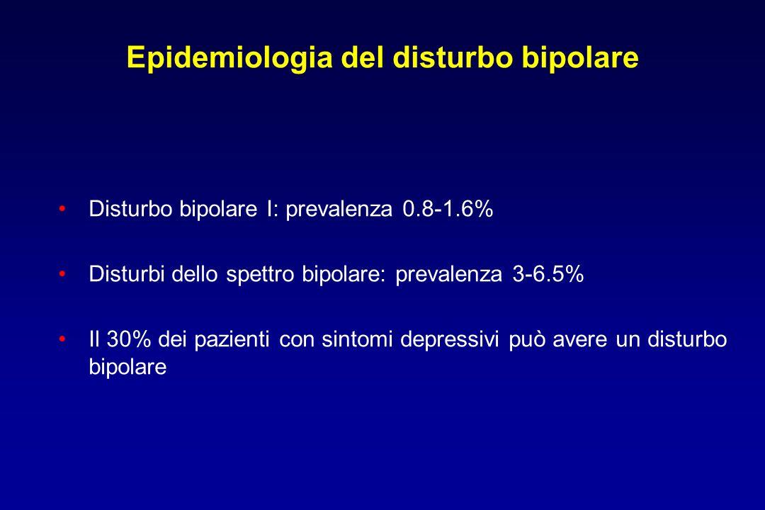 Epidemiologia del disturbo bipolare Disturbo bipolare I: prevalenza 0.8-1.6% Disturbi dello spettro bipolare: prevalenza 3-6.5% Il 30% dei pazienti con sintomi depressivi può avere un disturbo bipolare