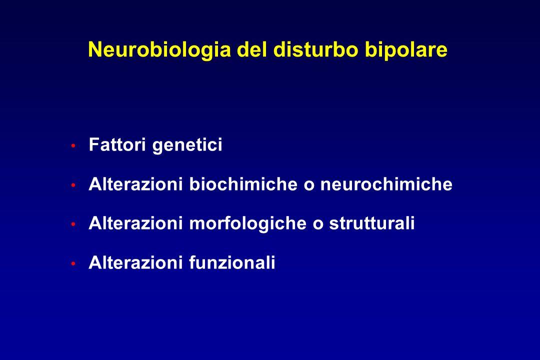 Neurobiologia del disturbo bipolare Fattori genetici Alterazioni biochimiche o neurochimiche Alterazioni morfologiche o strutturali Alterazioni funzionali