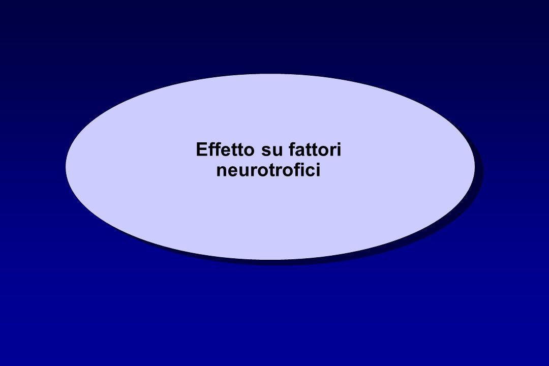 Effetto su fattori neurotrofici