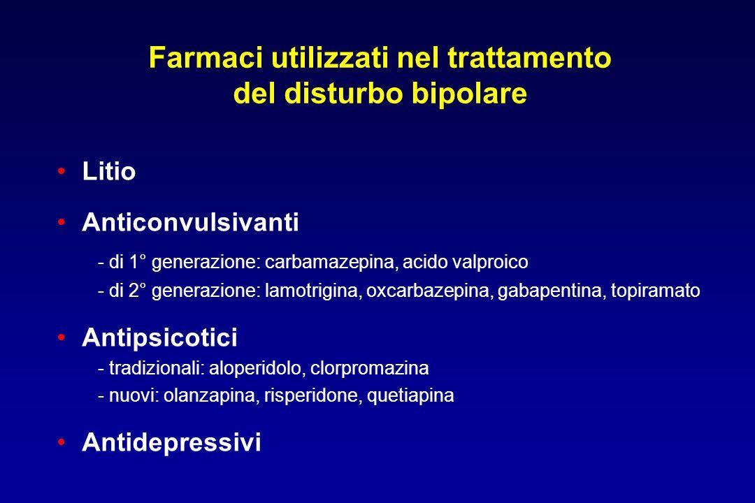 Farmaci utilizzati nel trattamento del disturbo bipolare Litio Anticonvulsivanti - di 1° generazione: carbamazepina, acido valproico - di 2° generazione: lamotrigina, oxcarbazepina, gabapentina, topiramato Antipsicotici - tradizionali: aloperidolo, clorpromazina - nuovi: olanzapina, risperidone, quetiapina Antidepressivi