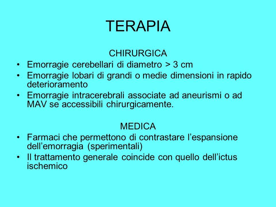 TERAPIA CHIRURGICA Emorragie cerebellari di diametro > 3 cm Emorragie lobari di grandi o medie dimensioni in rapido deterioramento Emorragie intracere