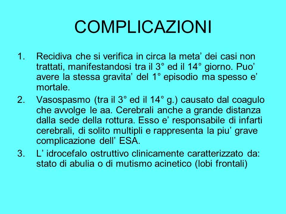 COMPLICAZIONI 1.Recidiva che si verifica in circa la meta dei casi non trattati, manifestandosi tra il 3° ed il 14° giorno. Puo avere la stessa gravit