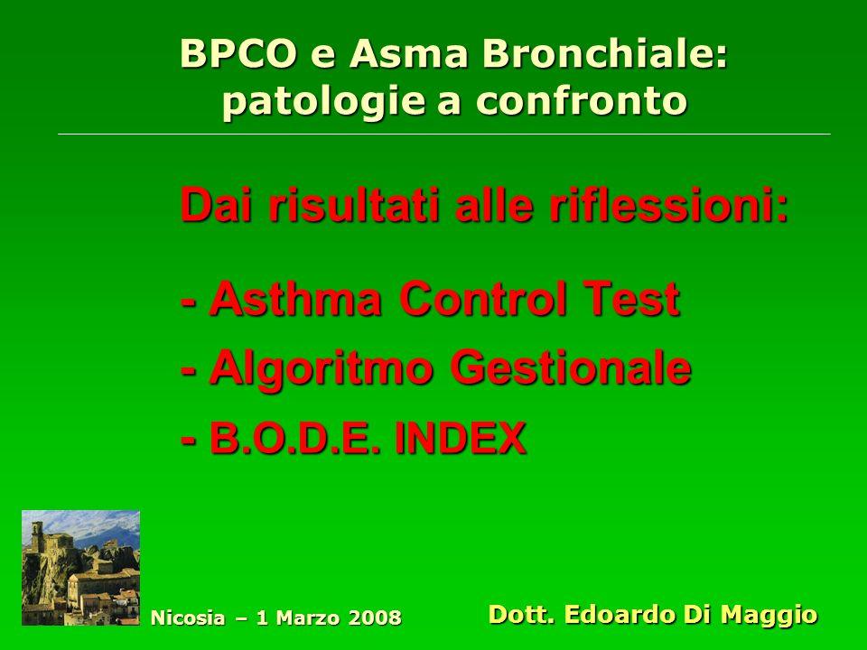 BPCO e Asma Bronchiale: patologie a confronto ASTHMA CONTROL TEST 5 Nelle ultime 4 settimane, quanto crede di aver tenuto sotto controllo la sua asma .