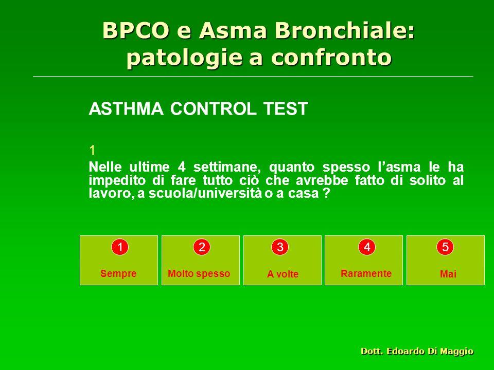 ASTHMA CONTROL TEST 1 Nelle ultime 4 settimane, quanto spesso lasma le ha impedito di fare tutto ciò che avrebbe fatto di solito al lavoro, a scuola/università o a casa .