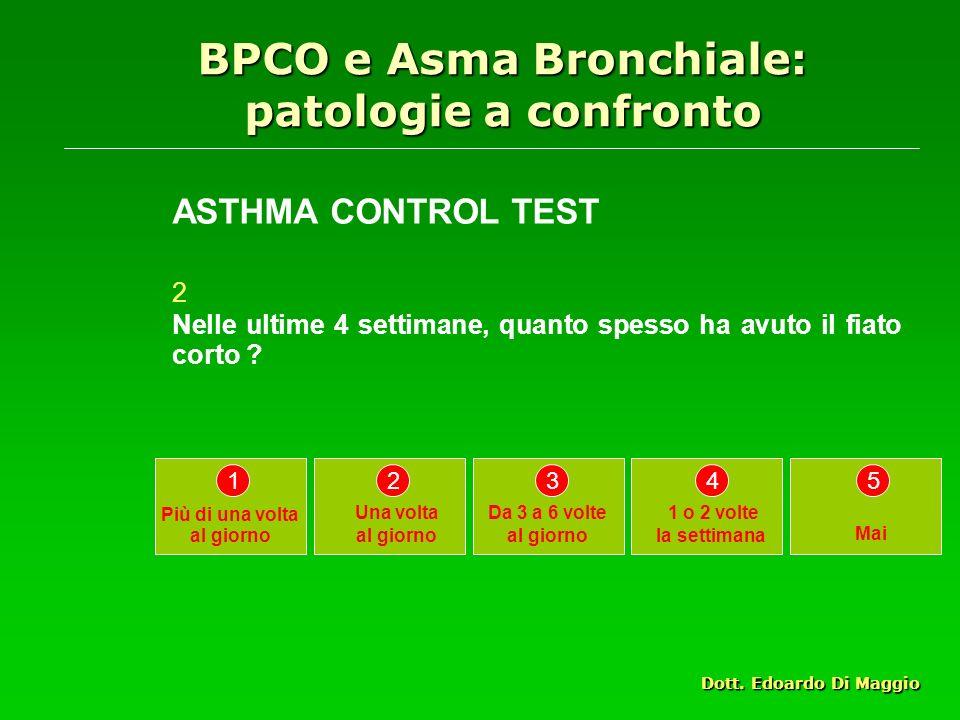 BPCO e Asma Bronchiale: patologie a confronto ASTHMA CONTROL TEST 2 Nelle ultime 4 settimane, quanto spesso ha avuto il fiato corto .