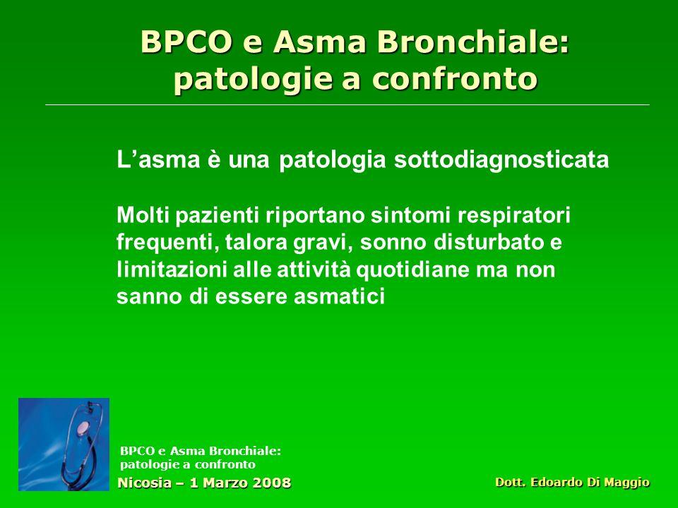 BPCO e Asma Bronchiale: patologie a confronto Lasma è una patologia sottodiagnosticata Molti pazienti riportano sintomi respiratori frequenti, talora gravi, sonno disturbato e limitazioni alle attività quotidiane ma non sanno di essere asmatici Nicosia – 1 Marzo 2008 Dott.