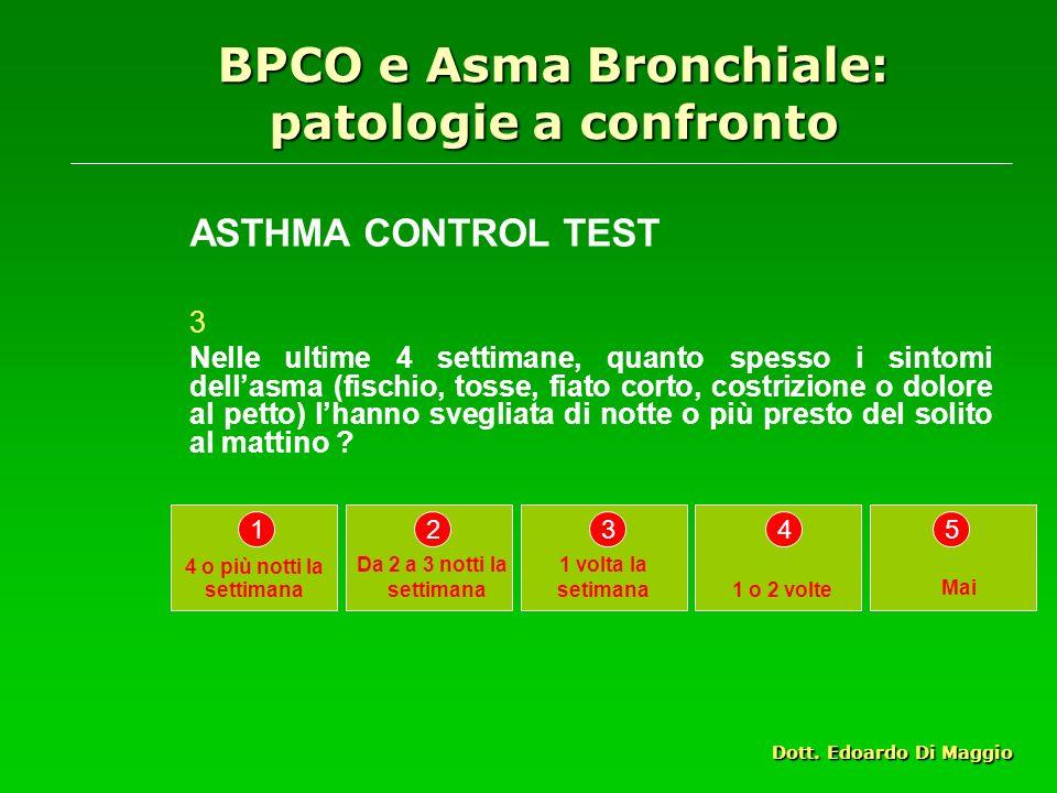 BPCO e Asma Bronchiale: patologie a confronto ASTHMA CONTROL TEST 3 Nelle ultime 4 settimane, quanto spesso i sintomi dellasma (fischio, tosse, fiato corto, costrizione o dolore al petto) lhanno svegliata di notte o più presto del solito al mattino .