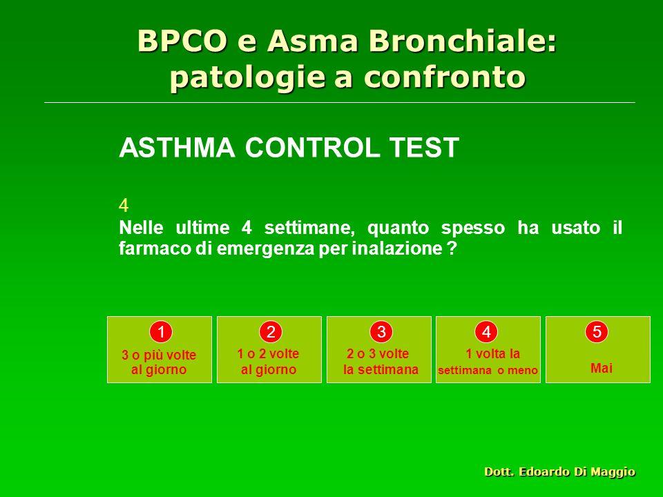 BPCO e Asma Bronchiale: patologie a confronto ASTHMA CONTROL TEST 4 Nelle ultime 4 settimane, quanto spesso ha usato il farmaco di emergenza per inalazione .