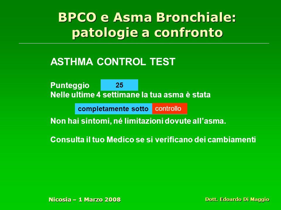 BPCO e Asma Bronchiale: patologie a confronto ASTHMA CONTROL TEST Punteggio Nelle ultime 4 settimane la tua asma è stata Non hai sintomi, né limitazioni dovute allasma.