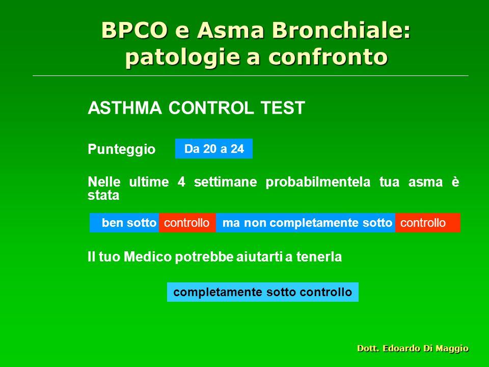 BPCO e Asma Bronchiale: patologie a confronto ASTHMA CONTROL TEST Punteggio Nelle ultime 4 settimane probabilmentela tua asma è stata Il tuo Medico potrebbe aiutarti a tenerla Dott.