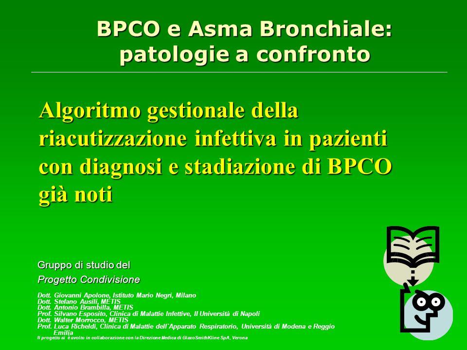 Algoritmo gestionale della riacutizzazione infettiva in pazienti con diagnosi e stadiazione di BPCO già noti Gruppo di studio del Progetto Condivisione Dott.