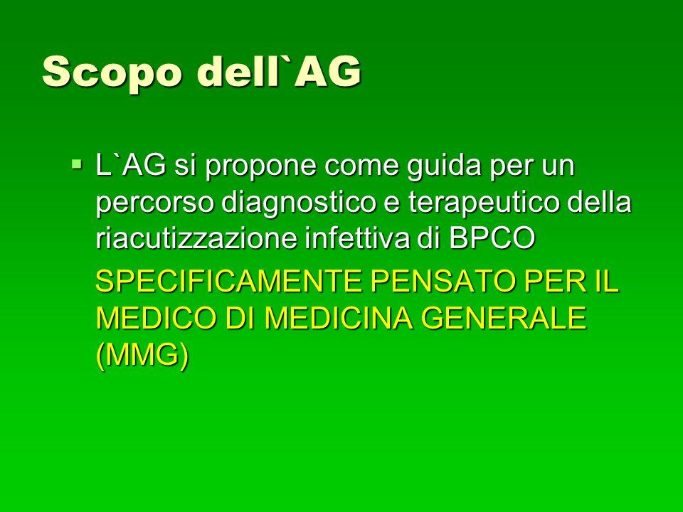 Scopo dell`AG L`AG si propone come guida per un percorso diagnostico e terapeutico della riacutizzazione infettiva di BPCO L`AG si propone come guida per un percorso diagnostico e terapeutico della riacutizzazione infettiva di BPCO SPECIFICAMENTE PENSATO PER IL MEDICO DI MEDICINA GENERALE (MMG) SPECIFICAMENTE PENSATO PER IL MEDICO DI MEDICINA GENERALE (MMG)