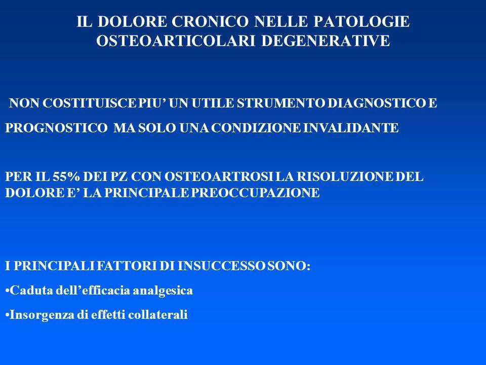 IL DOLORE CRONICO NELLE PATOLOGIE OSTEOARTICOLARI DEGENERATIVE NON COSTITUISCE PIU UN UTILE STRUMENTO DIAGNOSTICO E PROGNOSTICO MA SOLO UNA CONDIZIONE