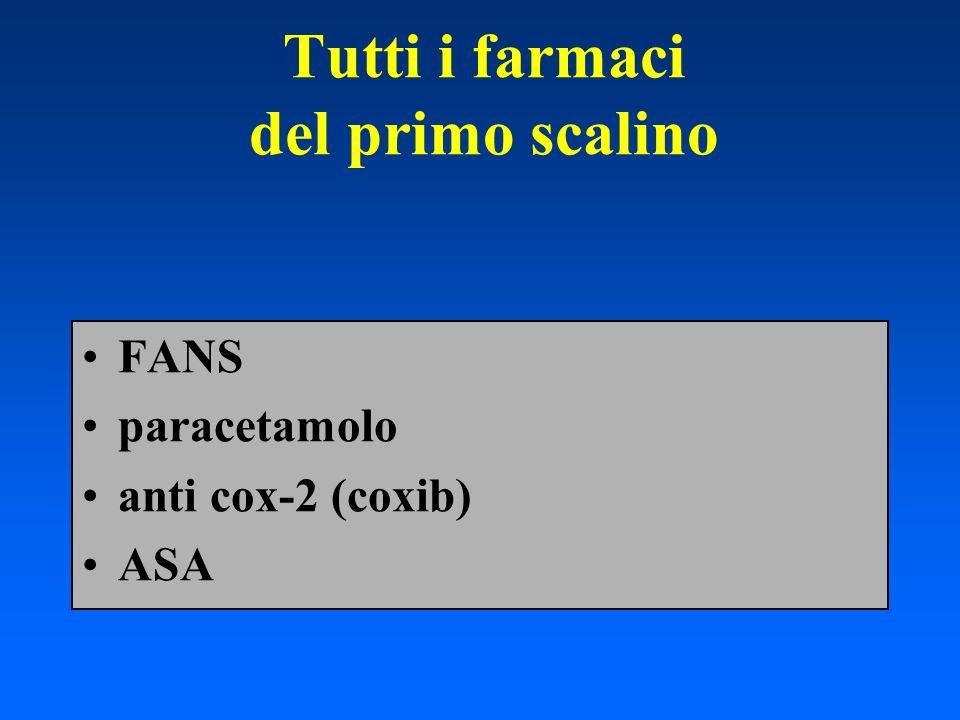 Tutti i farmaci del primo scalino FANS paracetamolo anti cox-2 (coxib) ASA