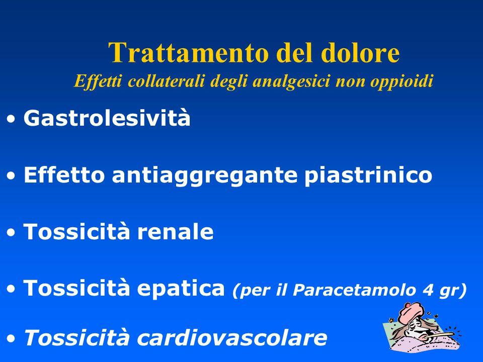 Trattamento del dolore Effetti collaterali degli analgesici non oppioidi Gastrolesività Effetto antiaggregante piastrinico Tossicità renale Tossicità