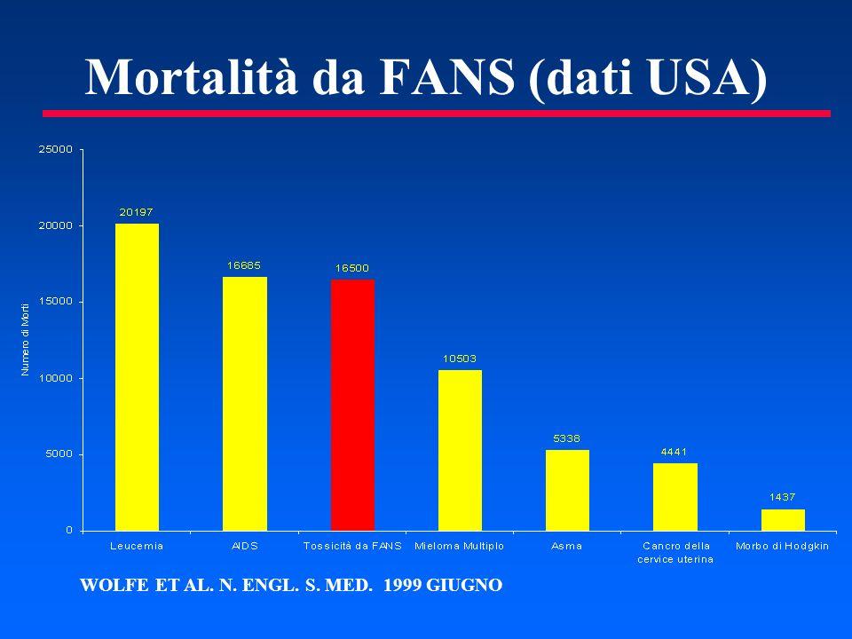 Mortalità da FANS (dati USA) WOLFE ET AL. N. ENGL. S. MED. 1999 GIUGNO