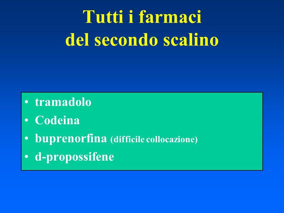 Tutti i farmaci del secondo scalino tramadolo Codeina buprenorfina (difficile collocazione) d-propossifene